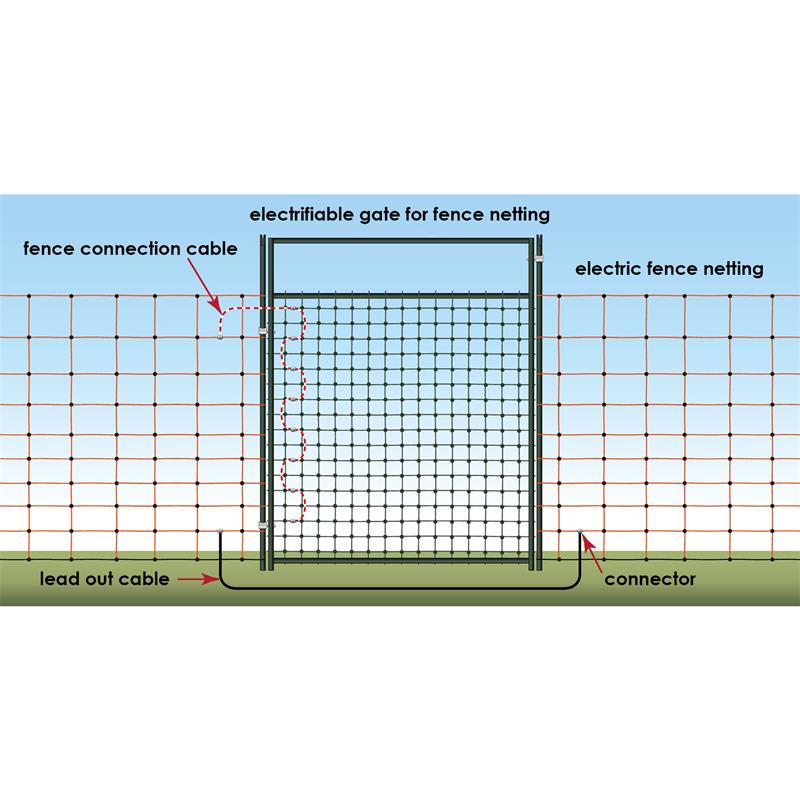 VOSS.farming Premium Mains Poultry Fence Kit, Complete with Netting ...