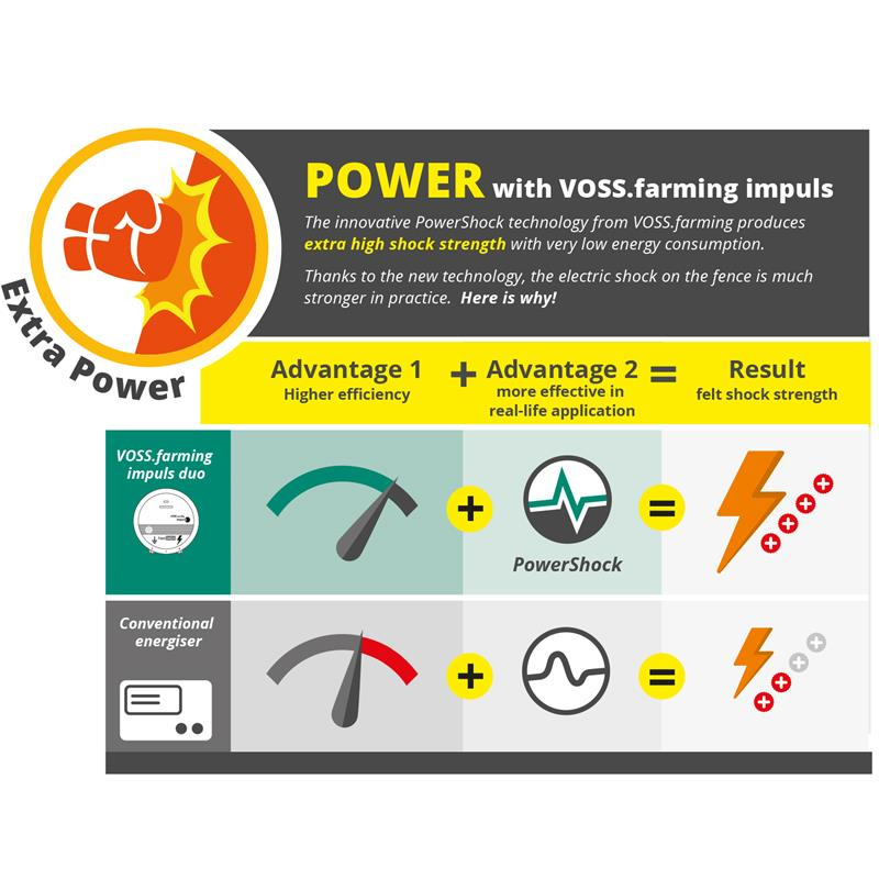 41420.uk-3-voss.farming-impuls-duo-energiser-dv40-rf-12v-230v-electric-fence-radio-remote-control.jp