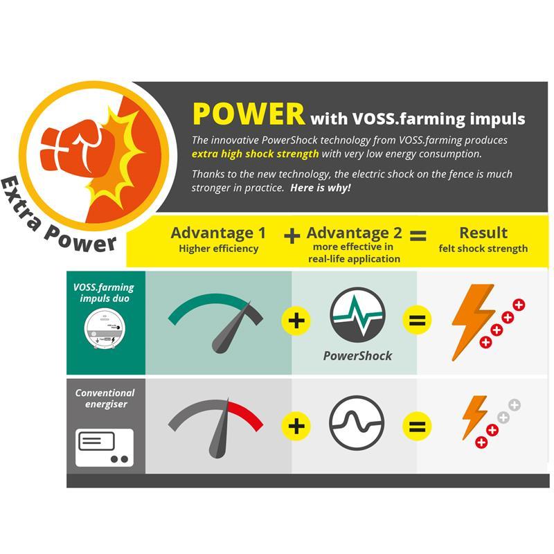 43672.uk-3.1-voss.farming-electric-fence-solar-system-55w-energiser-12v-dv160-carrying-box.jpg