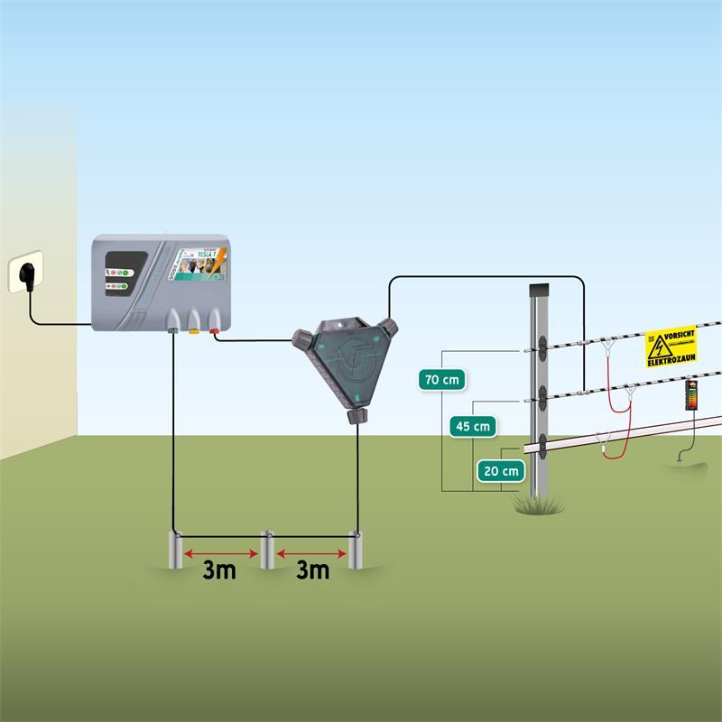 46410.uk-10-voss-farming-boar-fence-complete-kit-for-100m-plot-protection-kit.jpg