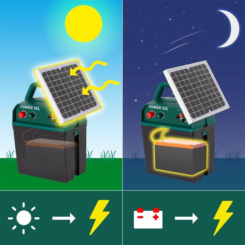 570506-9-power-xxl-b9000s-9v-12v-electric-fence-solar-battery-energiser.jpg