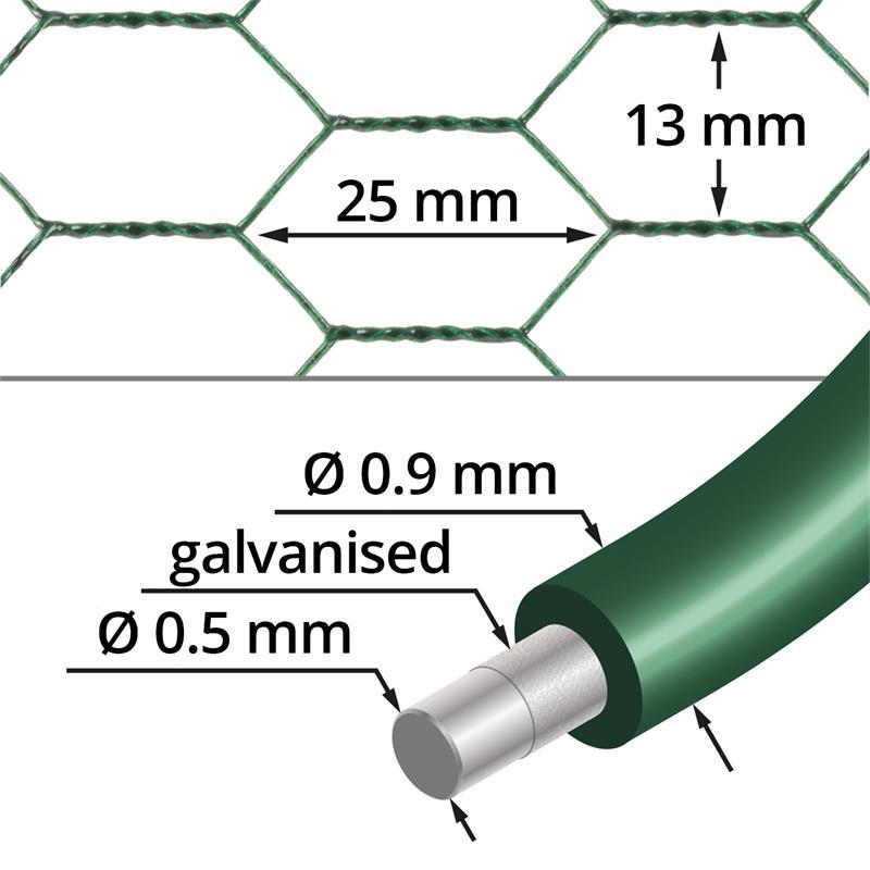 70600-2-10-m-voss-farming-wire-netting-rabbit-fence-mesh-13x25-mm-green.jpg
