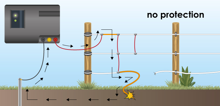 Decoupling resistor, no safety