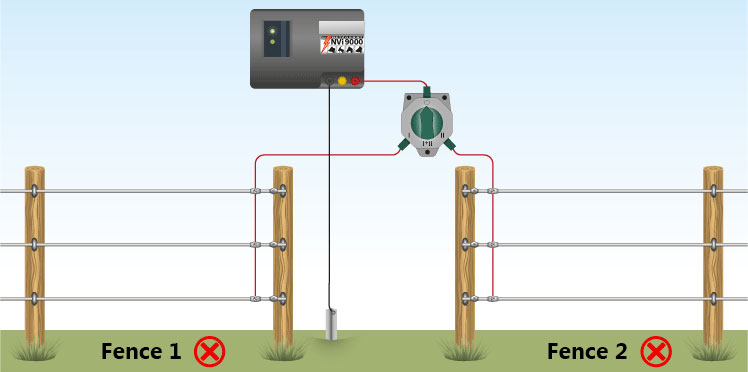 Example of a fence switch